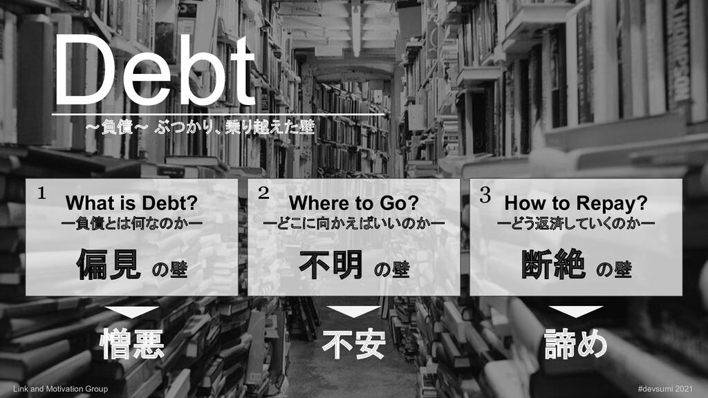 25 Debt 〜負債〜 ぶつかり、乗り越えた壁 What is Debt? ー負債とは何な...