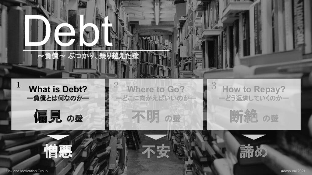 26 Debt What is Debt? ー負債とは何なのかー 偏見 の壁 1 Where...