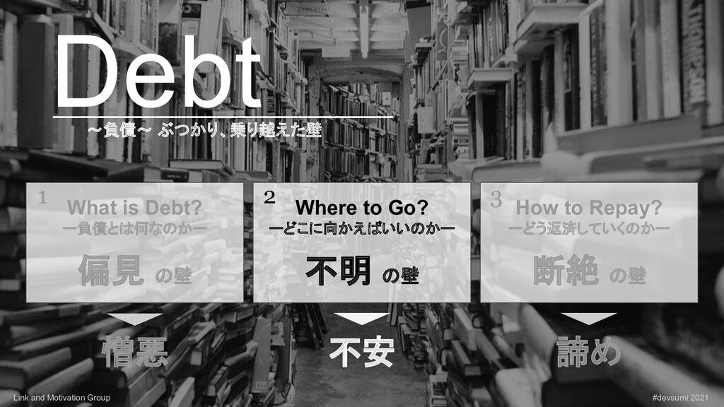 55 Debt What is Debt? ー負債とは何なのかー 偏見 の壁 1 Where...