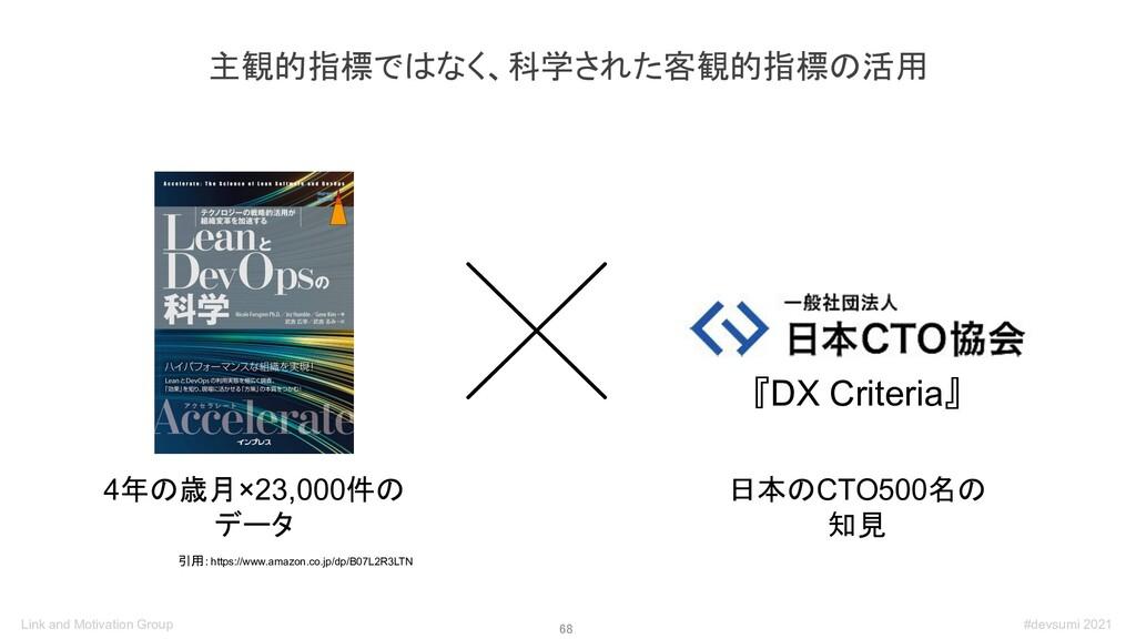 68 4年の歳月×23,000件の データ 日本のCTO500名の 知見 『DX Crite...