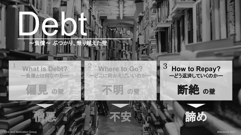 79 Debt What is Debt? ー負債とは何なのかー 偏見 の壁 1 Where...