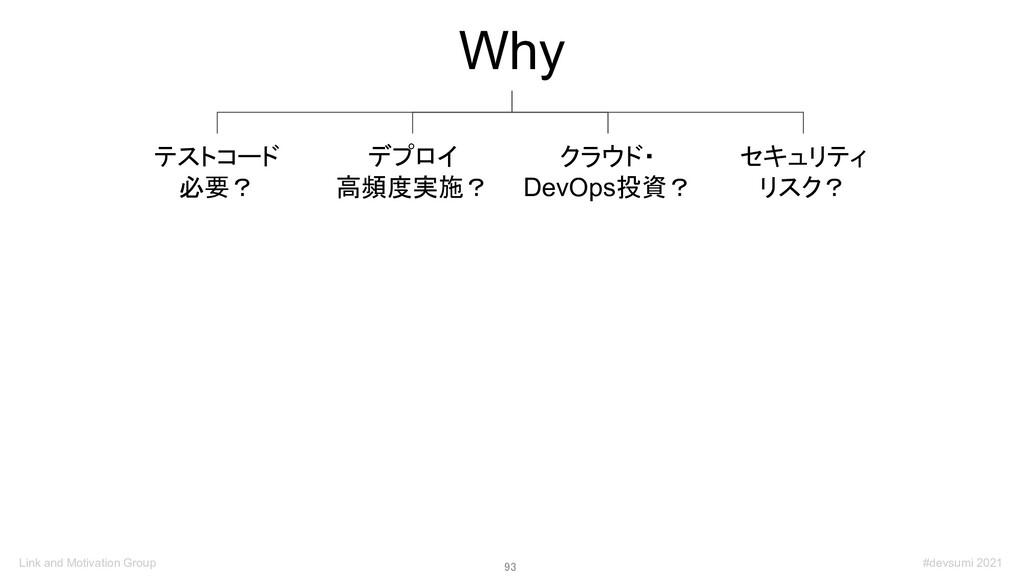 93 Why デプロイ 高頻度実施? テストコード 必要? クラウド・ DevOps投資? ...