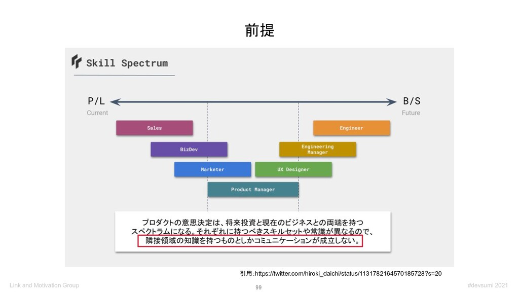 99 引用:https://twitter.com/hiroki_daichi/status...