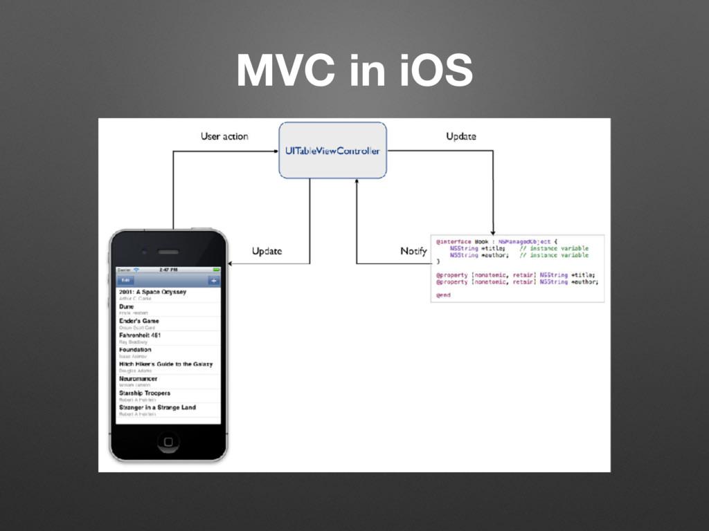 MVC in iOS