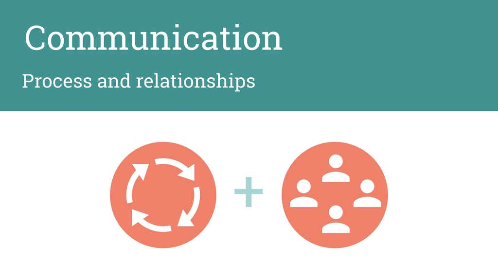 Process and relationships Communication