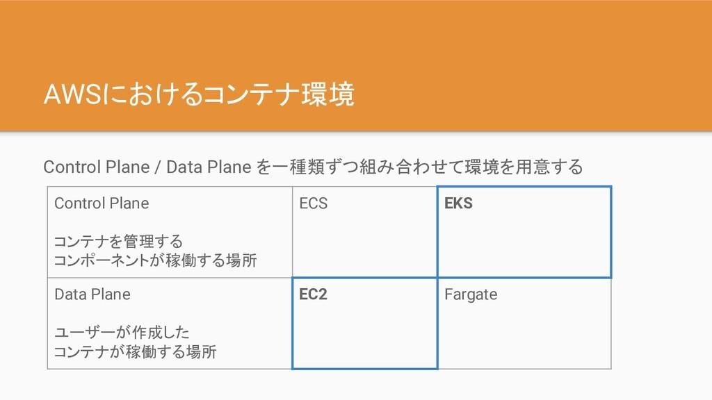 AWSにおけるコンテナ環境 Control Plane / Data Plane を一種類ずつ...