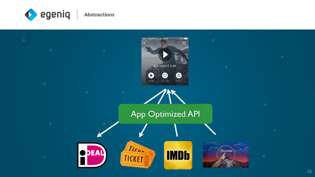 Abstractions 22 App Optimized API