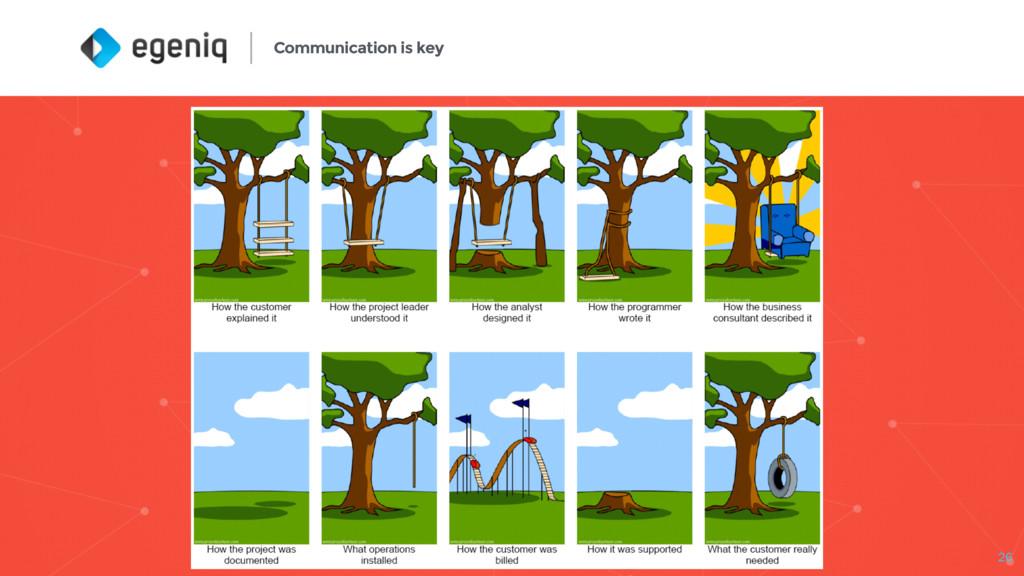 Communication is key 26