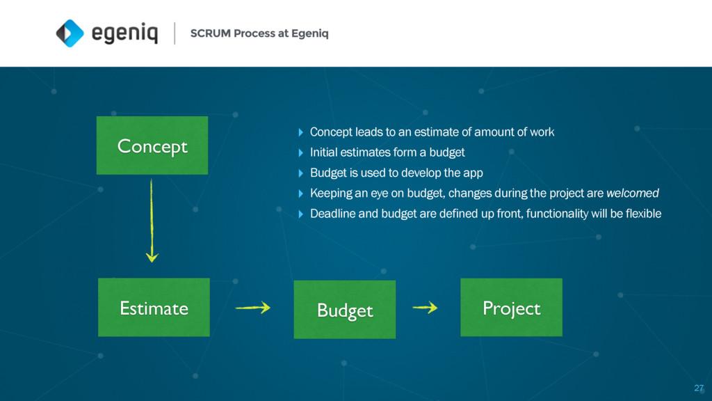 SCRUM Process at Egeniq 27 ‣ Concept leads to a...