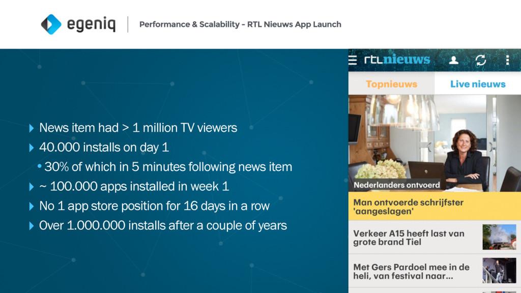 Performance & Scalability - RTL Nieuws App Laun...