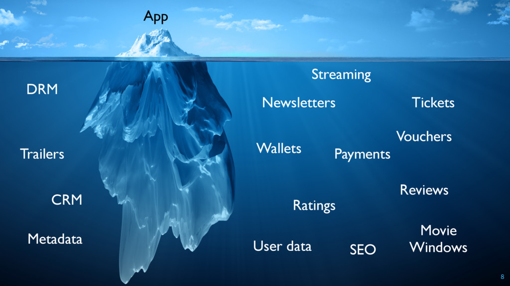 8 Newsletters Wallets Streaming Trailers Rating...