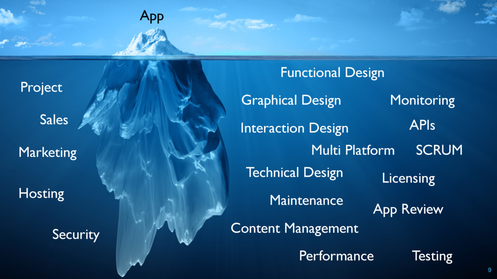 9 Graphical Design Interaction Design Functiona...