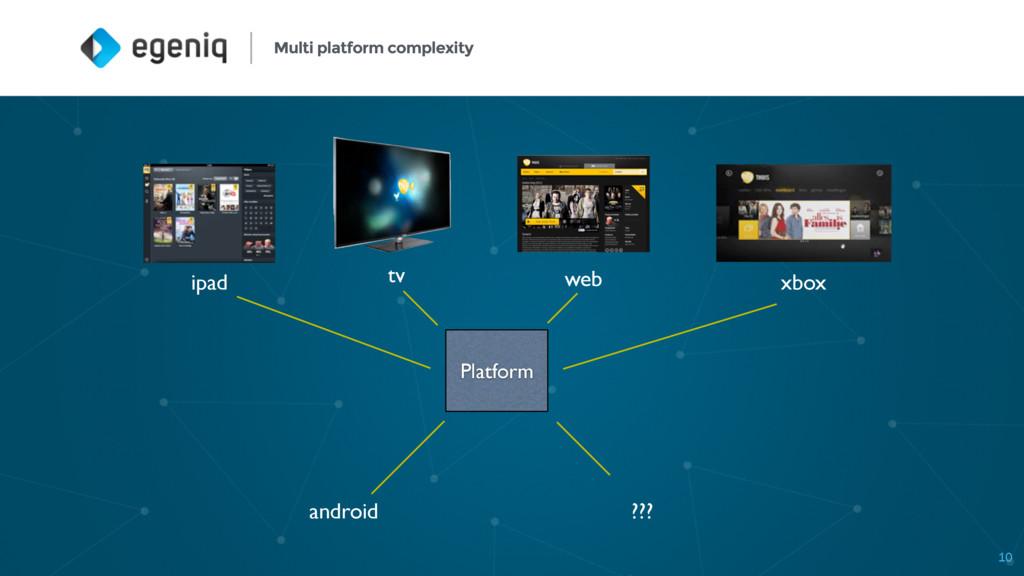 Multi platform complexity 10 Platform ipad tv w...