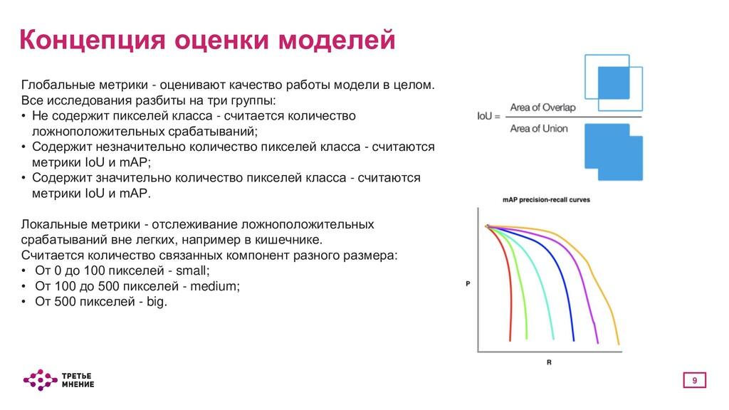 9 Концепция оценки моделей Глобальные метрики -...
