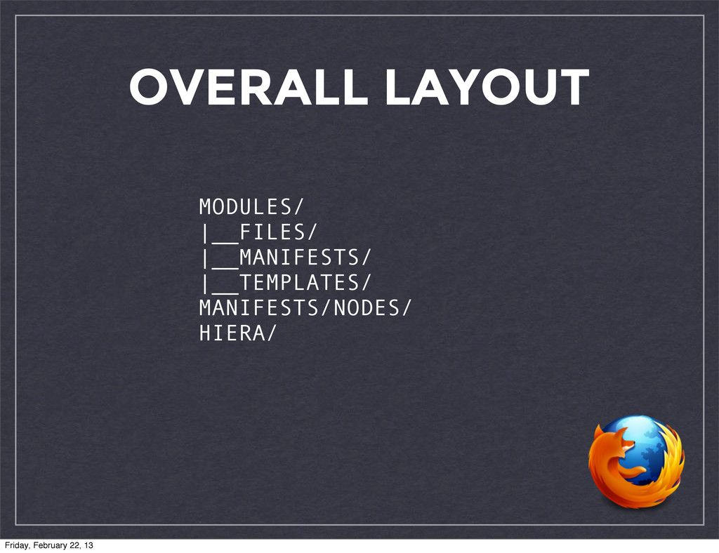 OVERALL LAYOUT MODULES/ |__FILES/ |__MANIFESTS/...