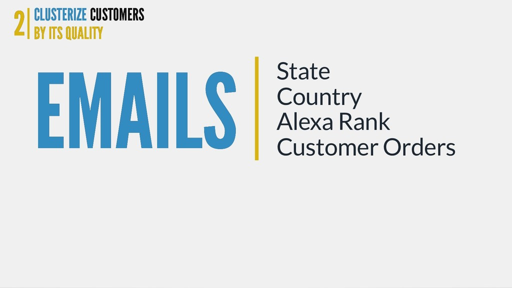 EMAILS EMAILS State Country Alexa Rank Customer...
