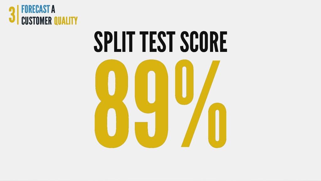 89% 89% 3 3 FORECAST FORECAST CUSTOMER CUSTOMER...