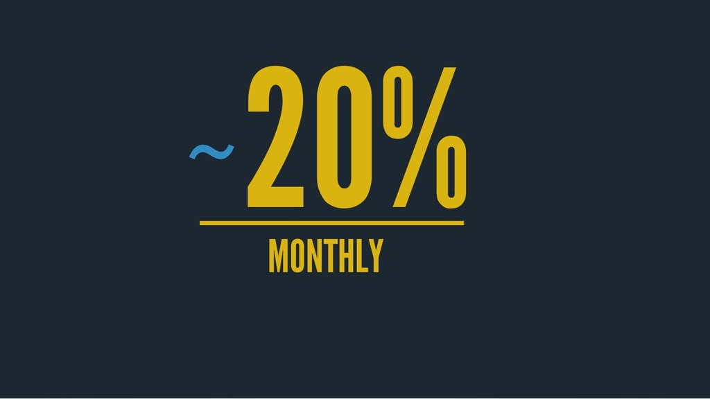 20% 20% MONTHLY MONTHLY ~ ~