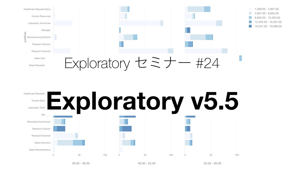 Exploratory ηϛφʔ #24 Exploratory v5.5