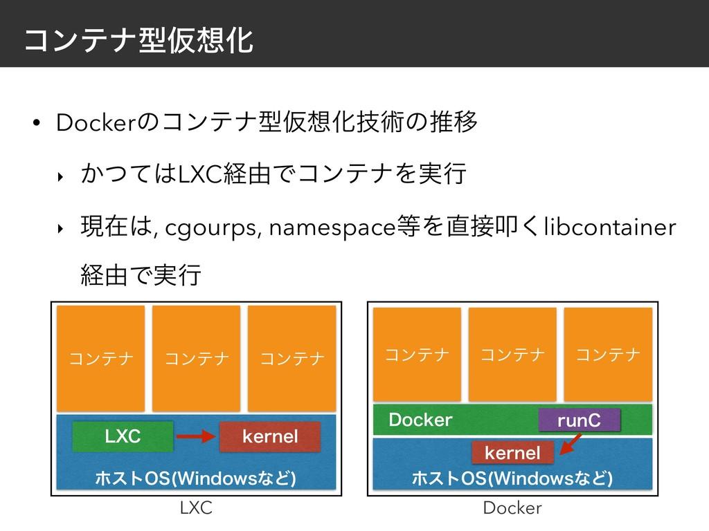 ίϯςφܕԾԽ LXC ϗετ04 8JOEPXTͳͲ  -9$ Docker ϗετ04 ...