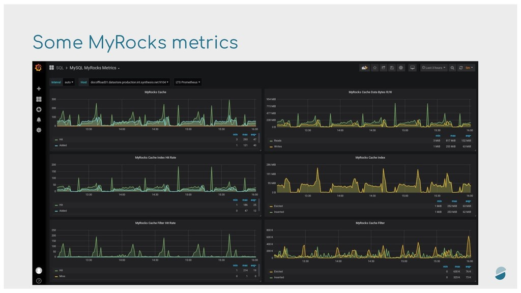 Some MyRocks metrics