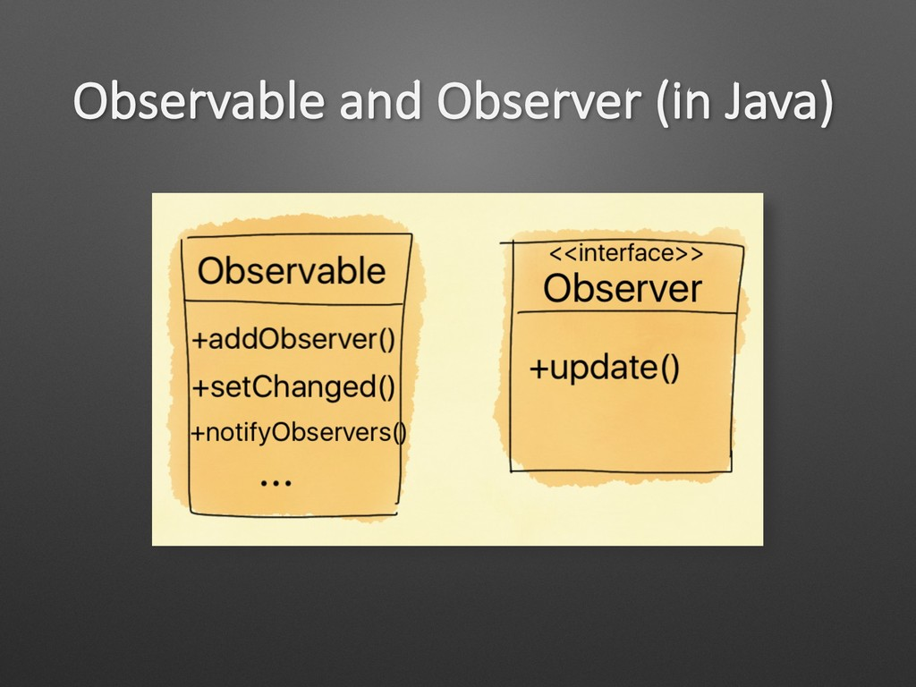 Observable and Observer (in Java)