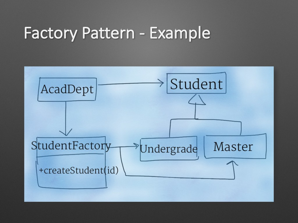 Factory Pattern - Example