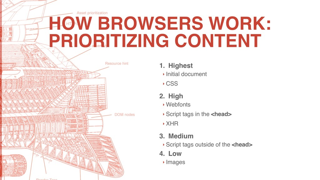 HOW BROWSERS WORK: PRIORITIZING CONTENT 1. High...