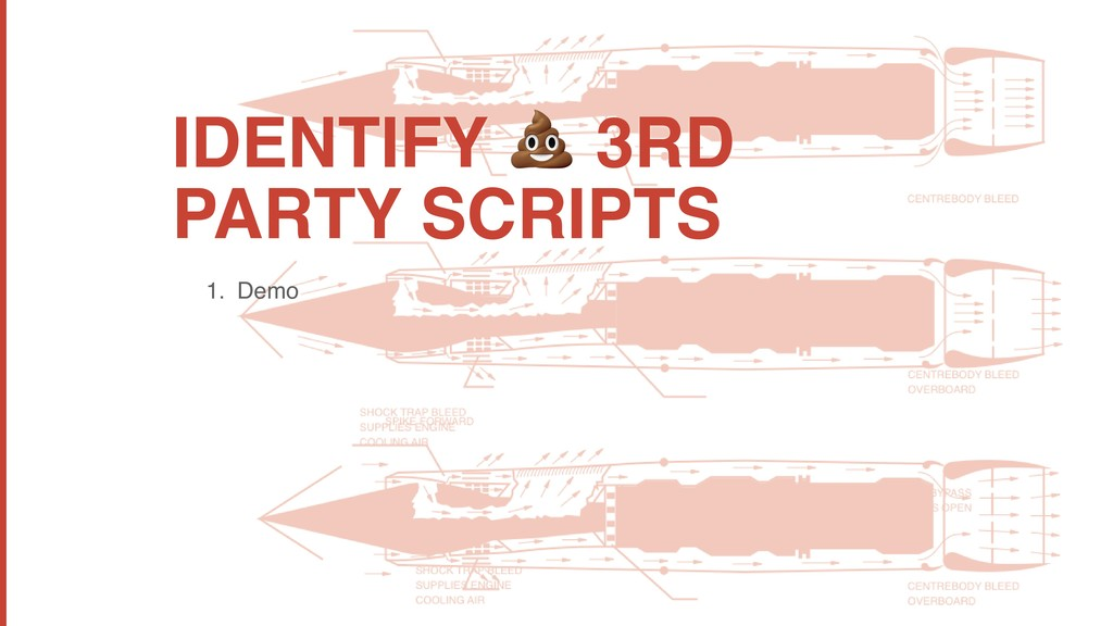 IDENTIFY  3RD PARTY SCRIPTS 1. Demo