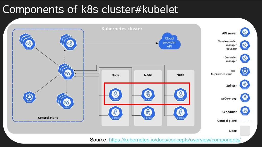 Components of k8s cluster#kubelet Source: https...