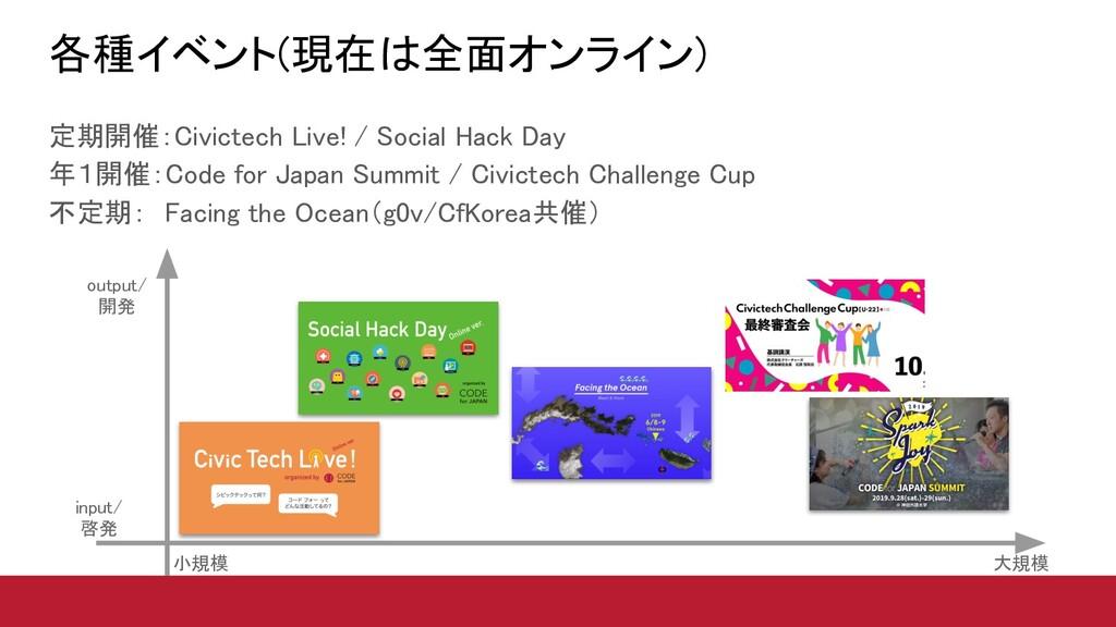 各種イベント(現在は全面オンライン) 定期開催:Civictech Live! / Soci...