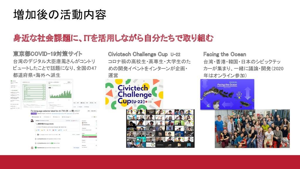 増加後の活動内容 東京都COVID-19対策サイト  台湾のデジタル大臣唐鳳さんがコントリ...