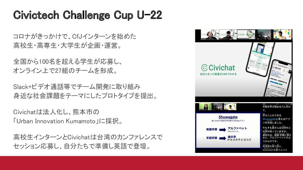 Civictech Challenge Cup U-22 コロナがきっかけで、CfJインター...