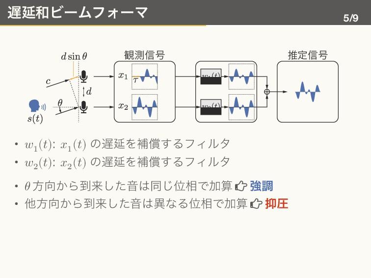 遅延和ビームフォーマ 5/9 ؍ଌ৴߸ ਪఆ৴߸ • 𝑤1 (𝑡): 𝑥1 (𝑡) の遅延を補...