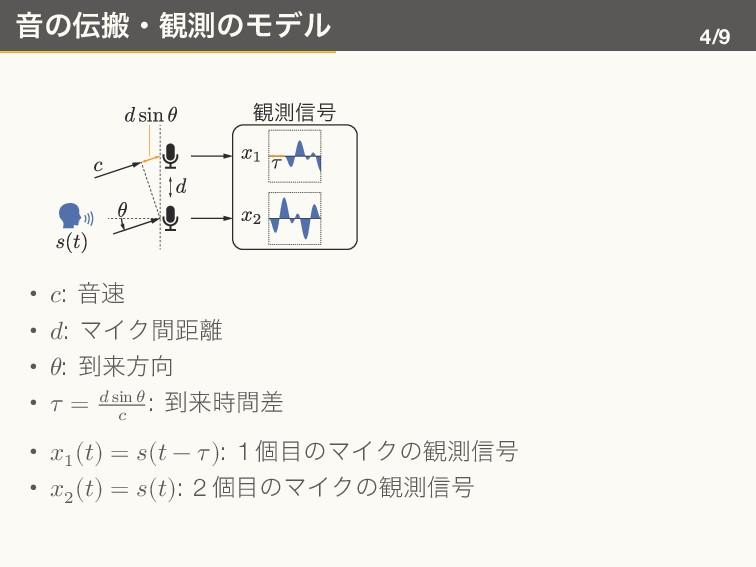音の伝搬・観測のモデル 4/9 ؍ଌ৴߸ • 𝑐: 音速 • 𝑑: マイク間距離 • 𝜃: 到...
