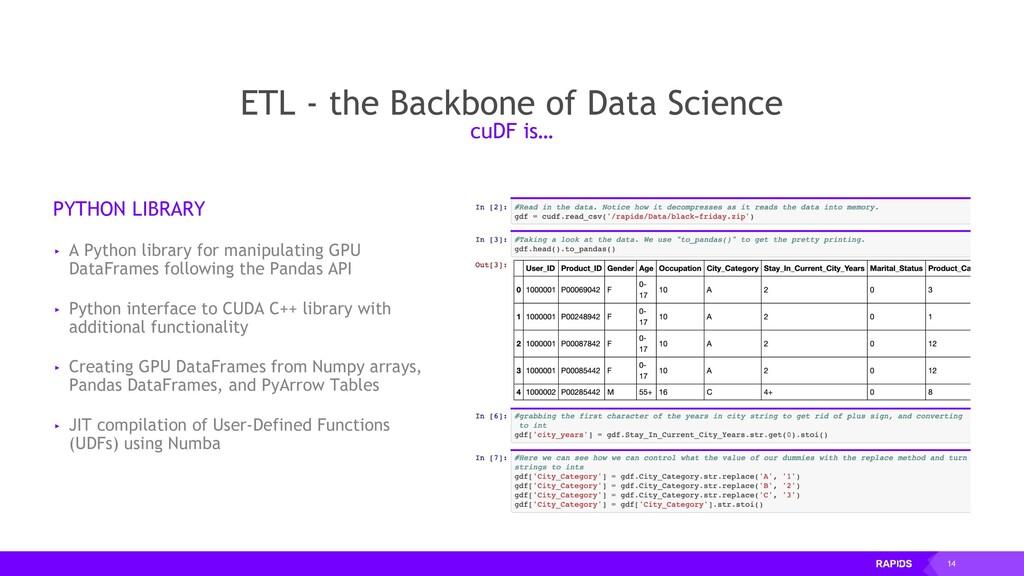 14 ETL - the Backbone of Data Science PYTHON LI...
