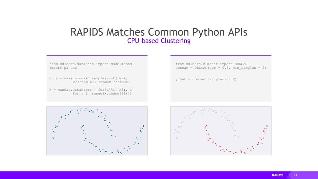 23 RAPIDS Matches Common Python APIs CPU-based ...