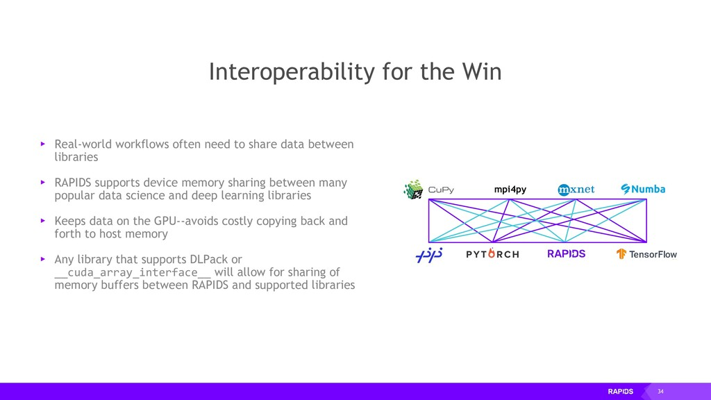 34 Interoperability for the Win mpi4py ▸ Real-w...