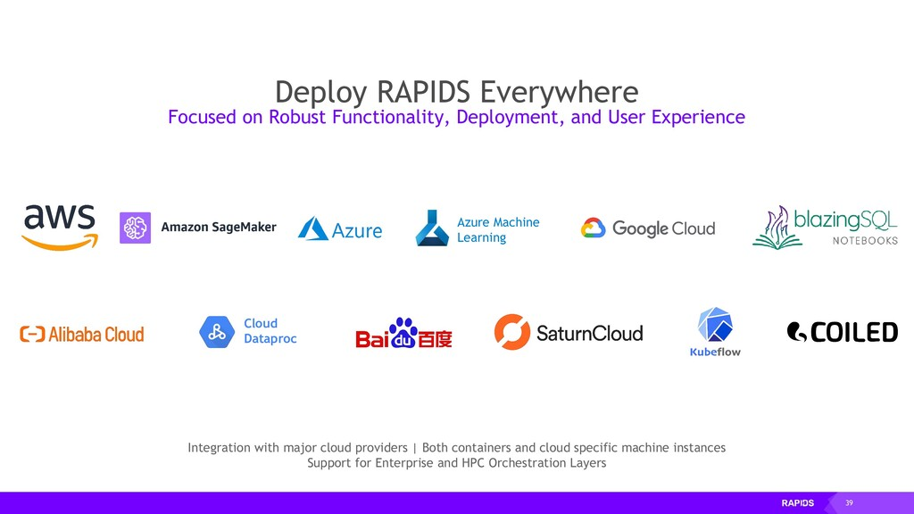 39 Integration with major cloud providers   Bot...