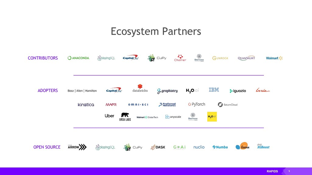 9 OPEN SOURCE CONTRIBUTORS ADOPTERS Ecosystem P...