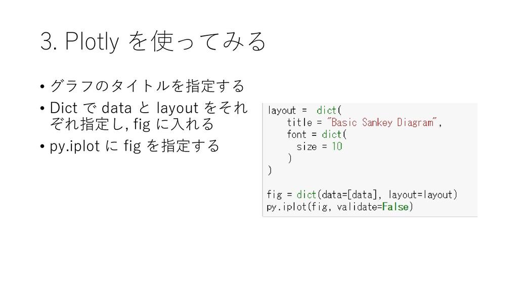 3. Plotly を使ってみる • グラフのタイトルを指定する • Dict で data ...
