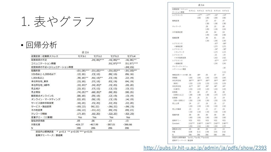 1. 表やグラフ • 回帰分析 http://pubs.iir.hit-u.ac.jp/adm...