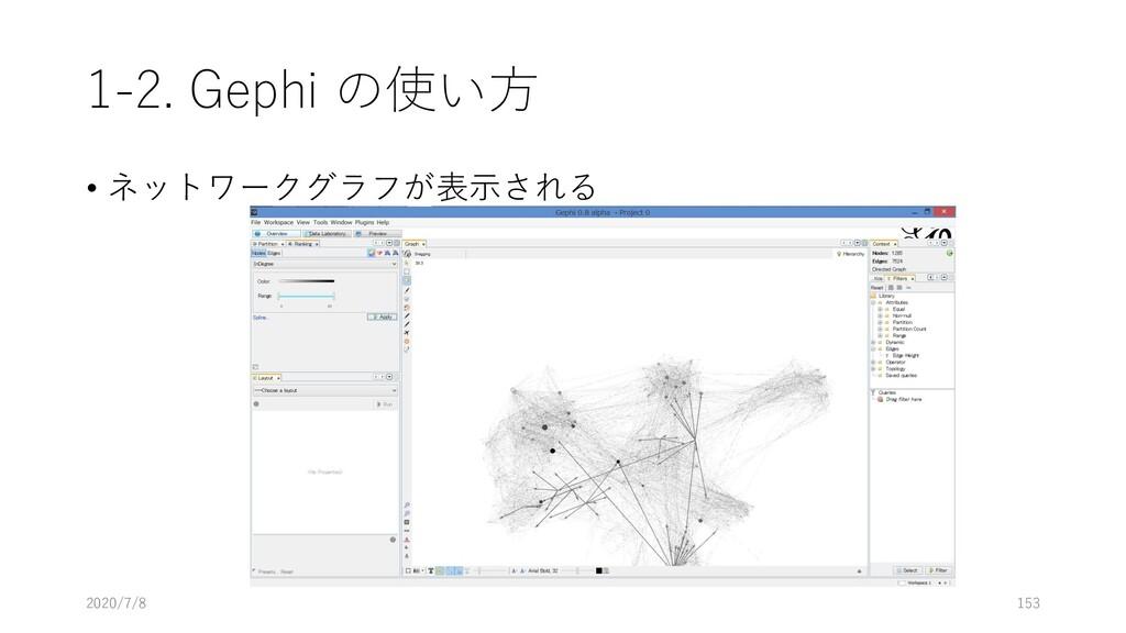 1-2. Gephi の使い方 • ネットワークグラフが表示される 2020/7/8 153