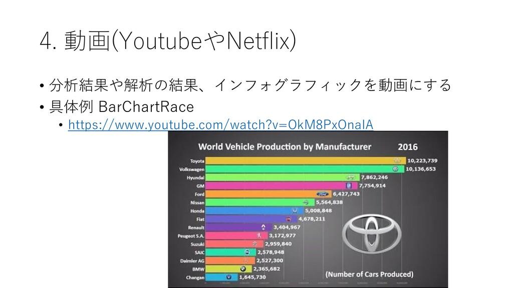 4. 動画(YoutubeやNetflix) • 分析結果や解析の結果、インフォグラフィックを...