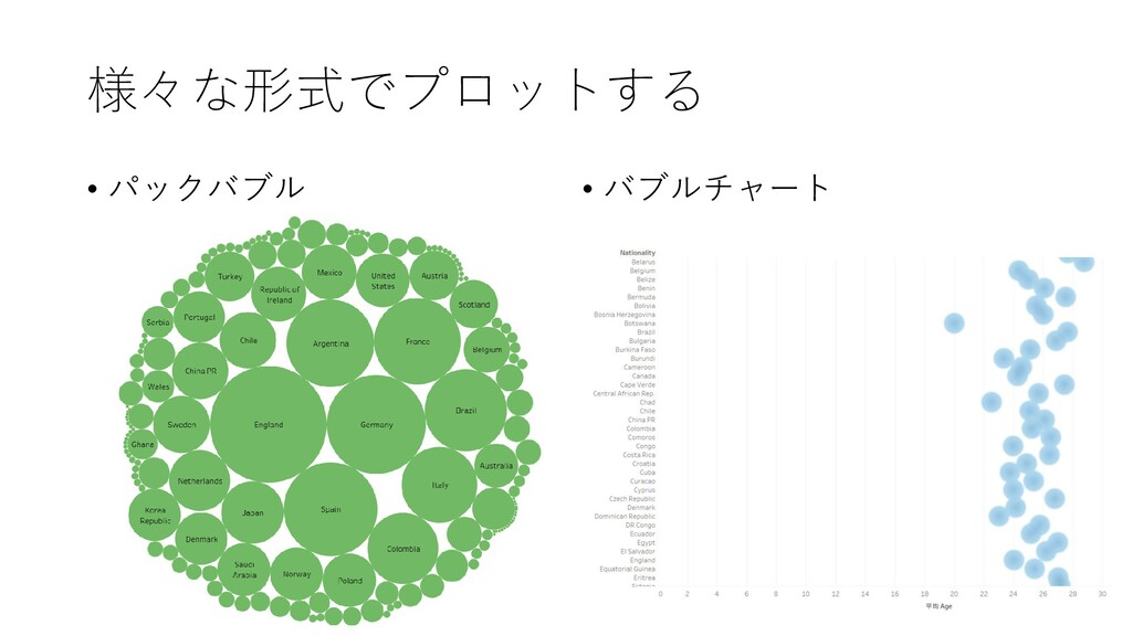 様々な形式でプロットする • パックバブル • バブルチャート