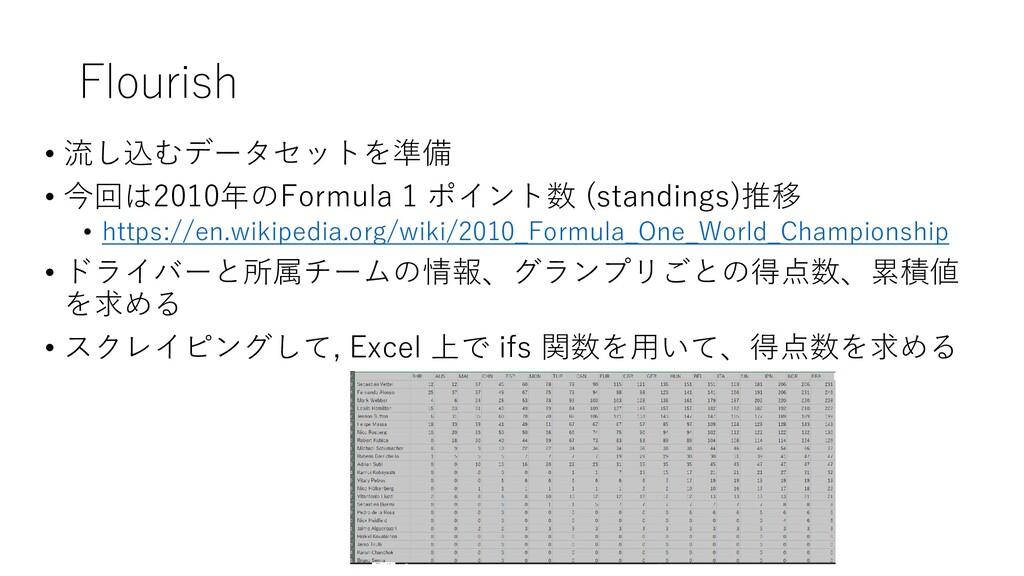 Flourish • 流し込むデータセットを準備 • 今回は2010年のFormula 1 ポ...