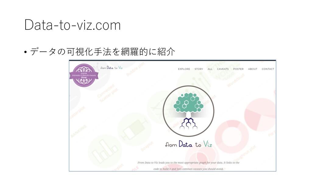 Data-to-viz.com • データの可視化手法を網羅的に紹介