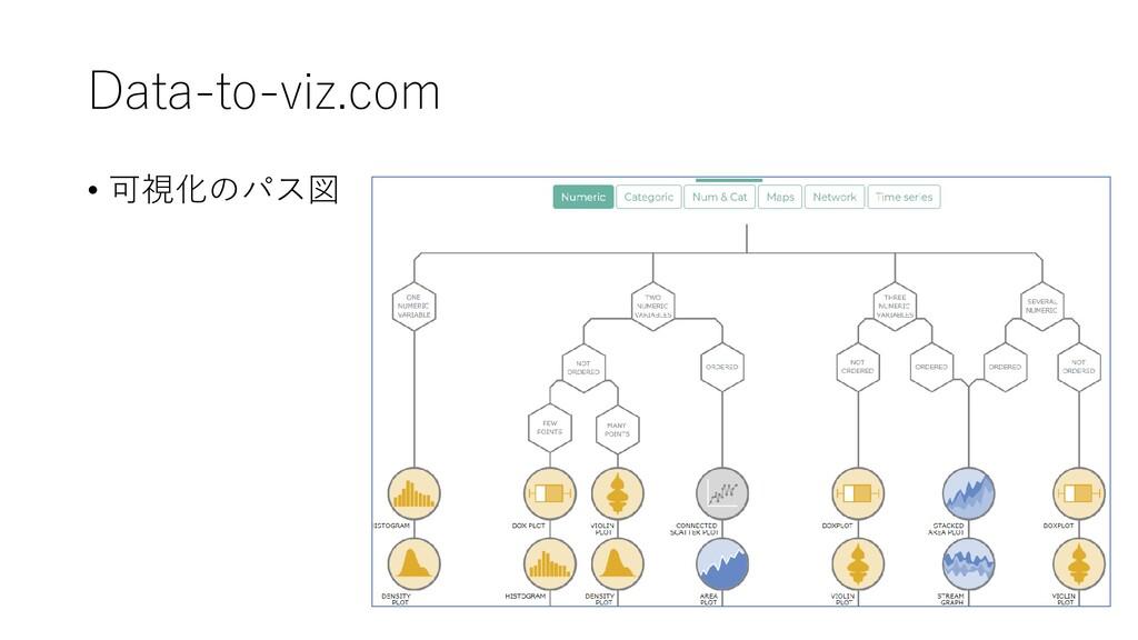 Data-to-viz.com • 可視化のパス図