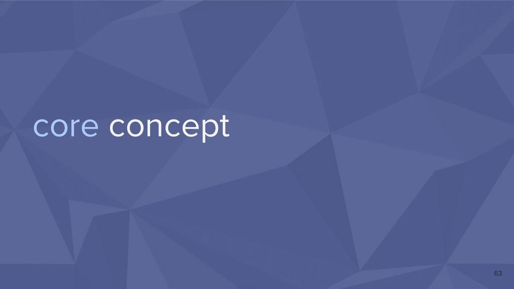 core concept 63
