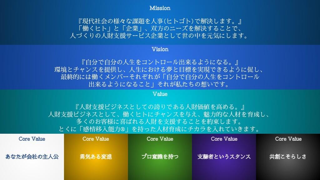 Mission 『現代社会の様々な課題を人事(ヒトゴト)で解決します。』 「働くヒト」と「企業...